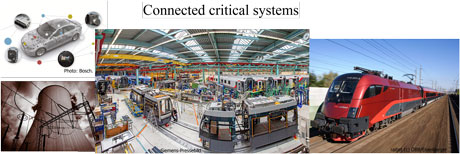 Figure 1:Connected critical systems.