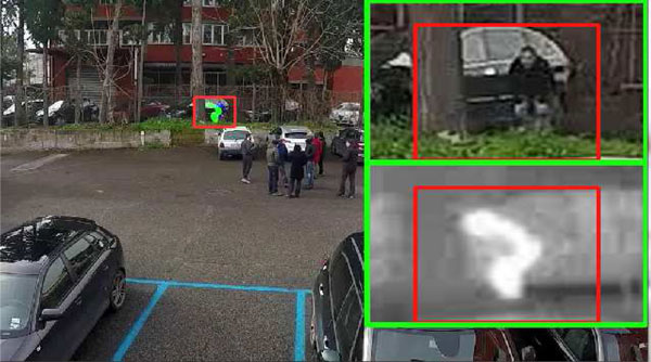 Figure 2: In this example, the general sensor configuration contained four cameras with overlapping fields of view.