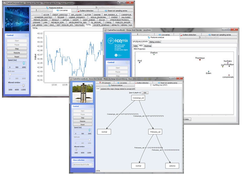 Figure 1: Live visualisation of quotes (Yahoo finance API), feature similarity analysis on the French energy consumption data (RTE – eco2mix) and extreme flooding prediction using hydrological time series from Luxembourg [3].