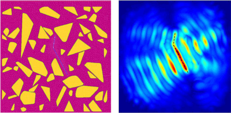 Figure 1: Differential imaging for retrieving a crack in concrete type material. Left: exact geometry – Right: obtained reconstruction using differential measurements.
