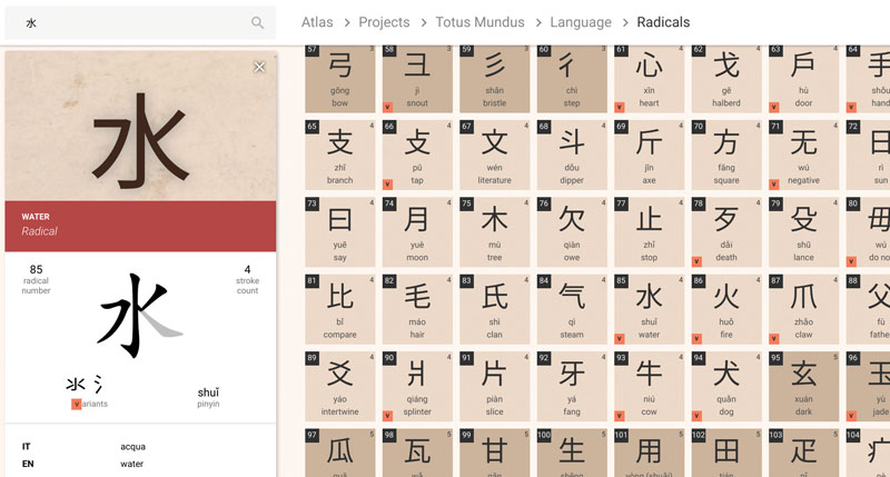 Figure 2: A screenshot of Knowledge Atlas showing information about a Chinese radical.