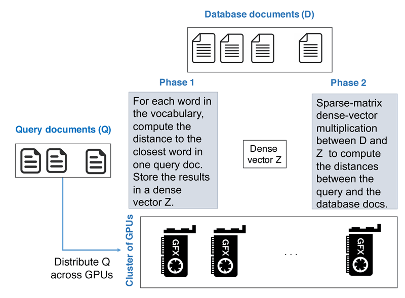 Figure 2: Overview of our approach.