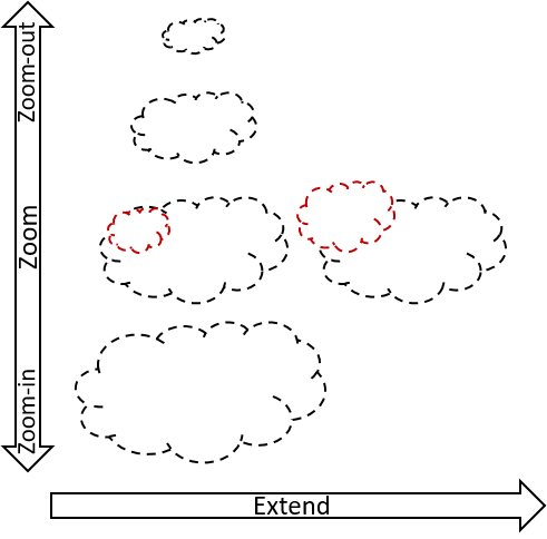 Figure 1: Zoom and extend operators.
