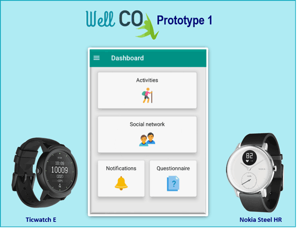 Figure 2: WellCo dashboard and two models of wearable device compatible with WellCo.