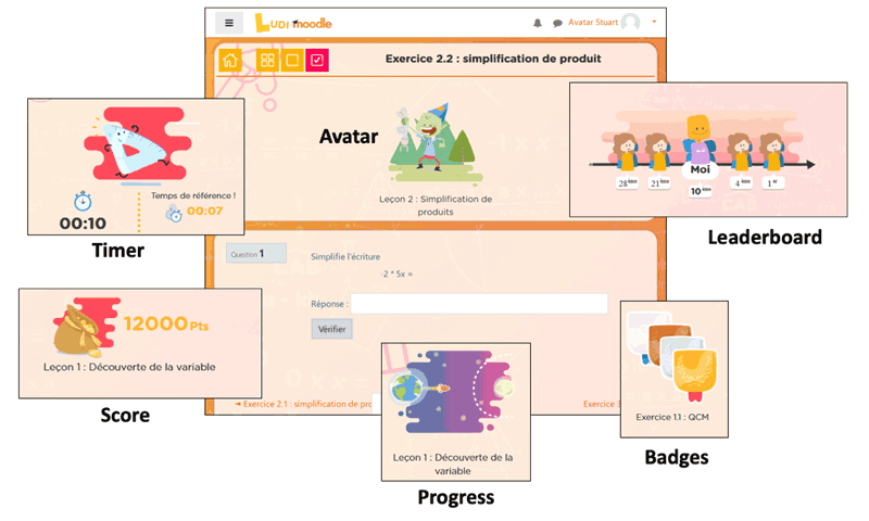 Figure 1: Game elements developed within the LudiMoodle project for the Moodle learning platform.