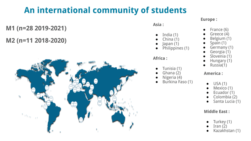 Figure 2: The #CreaSmartEdtech Msc international map, featuring 40 students coming from 25 countries gathered to learn together, and start a true international community.