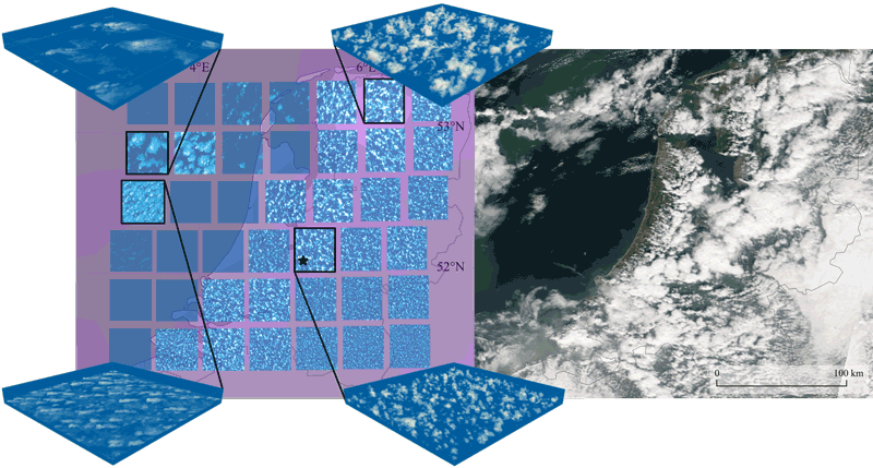 Figure 1: Superparameterized weather simulation over the Netherlands, compared to a satellite image from Terra/MODIS. Each blue tile represents one local, cloud-resolving model, connected to a global model (shown as the purple background). From ref. [1].