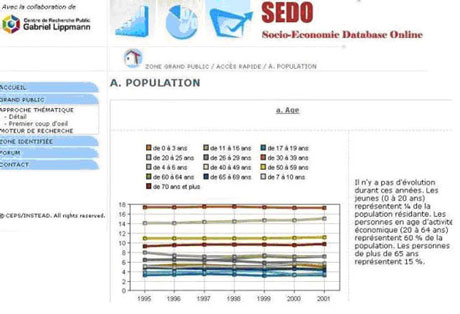 Sedo's results for the public at large.