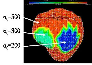 Figure 3: Three regions of an electromechanical model of the heart have been set with different contractility parameters; a data assimilation technique has been used to recover those parameters.