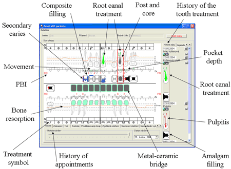 Figure 1: The special interactive user interface for data storage in dental medicine.