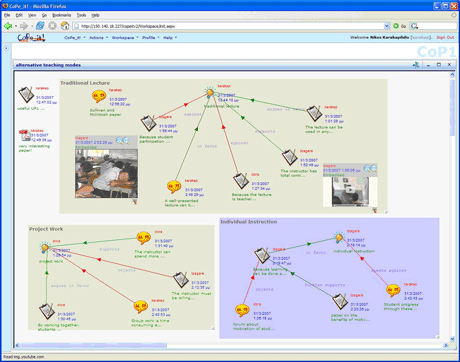 Figure 1: An instance of a collaborative workspace in CoPe_it! (informal projection).