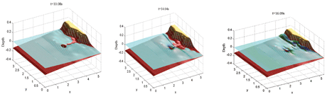 Figure 1: Instances from a simulation of the 1983 tsunami at Okushiri, Japan, performed at IACM-FORTH with a shallow-water equation model.