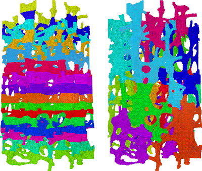Figure 2: Repartitioning of a highly porous model of 1.5 million nodes with sixteen processors; (left) the initial linear partition; (right) a well-balanced repartition.
