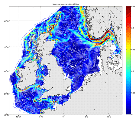 Figure 1: Summer mean horizontal circulation around the UK averaged at mid-depth (20-40m) as calculated with POLCOMS.