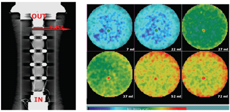 Figure 2: Long core (left) showing the location for the X-ray cross section (red arrow). Water injection is 50 g/L. X-ray density maps (right) of a core slice showing six time steps during the injection process (from Marsala and Landrø, EAGE extended abstracts, 2005).