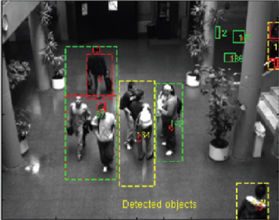 Figure 1: Civil Security demonstrator (Airport Krakow); frame-by-frame detection of objects.