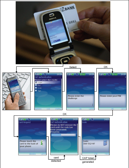 Figure 1: Using NFC-enabled phones for eBanking authentication.