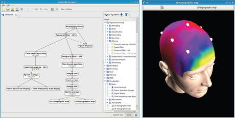 Figure 1: OpenViBE software: (left) the OpenViBE designer helps to program a BCI scenario with a graphical user interface and a graphical language; (right) 3D real-time topography of brain activity with OpenViBE visualization facilities.