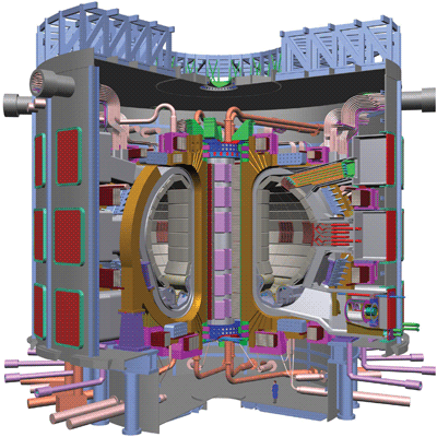 Figure 2: Artist's impression of ITER. Source: http://www.fusie-energie.nl