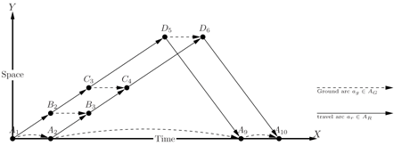 time-space network