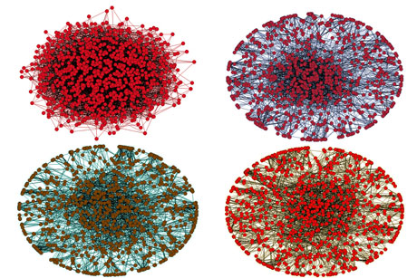 Figure 1: From random to small world – the evolution of a dynamic social network.
