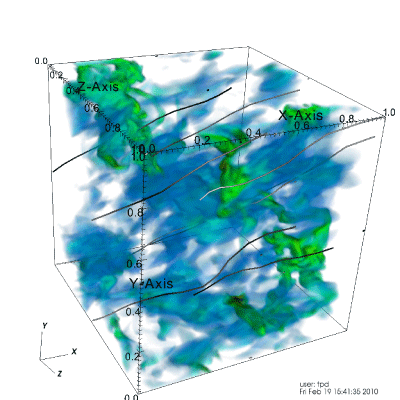 Figure 1: Snapshot from simulation of decaying turbulence in star-forming gas cloud.