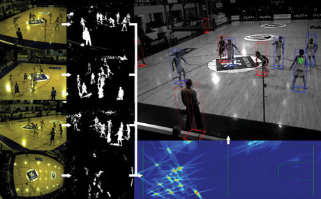 Figure 1: On the left, the foreground likelihoods are extracted from each camera. They are projected to define a ground occupancy map (bottom right in blue) used for player detection and tracking, which in turns supports camera selection.