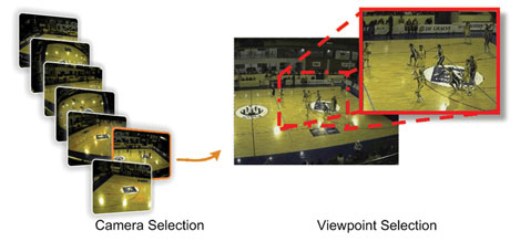 Figure 2: Camera selection and field of view selection.