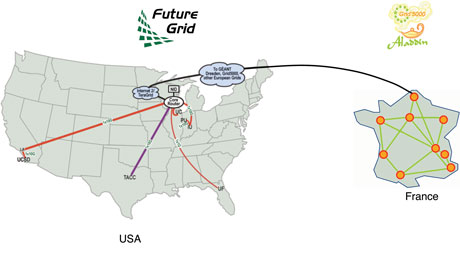 Figure 1: The FutureGrid and Grid'5000 testbeds used for Sky Computing research.