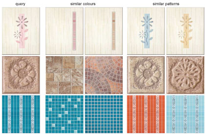 Figure 1: The system offers catalogue tiles, which have similar colours or patterns (characteristics) as the query tile. The images are courtesy of Sanita.cz.