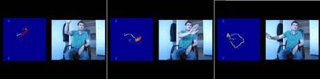 "Figure 2: A sequence of still images provide an example of raw hand tracking data (left pane) and synchronous video (right pane) for a person performing a ""circle"" gesture."