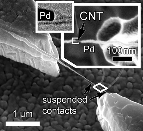 Hysteresis-free carbon nanotube transistor fabricated by ultraclean shadow masking. Adapted from M. Muoth et al., Nature Nanotech., 2010.