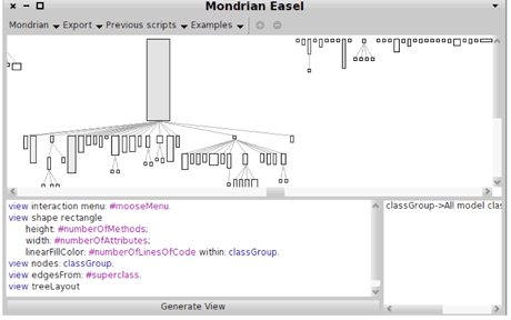 Figure 1: A visualization in Mondrian showing classes