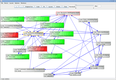 Figure 1: Screenshot of the relevant subgraph visualization demo