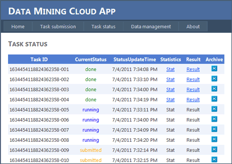 Figure 3: Data Mining Cloud App website: A screenshot from the task status section.