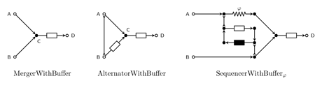 Figure 2: Example connectors