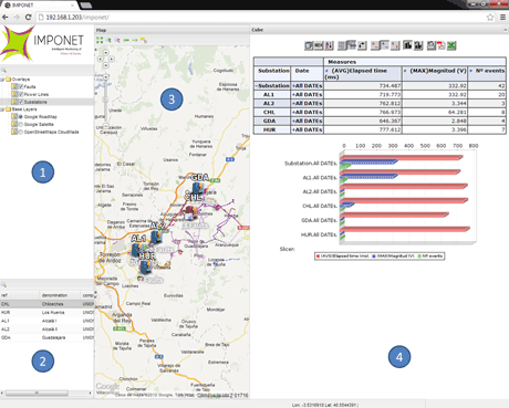 Figure 1: Geoportal for real-time and B.I. visualization of energy alarms