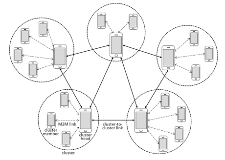 Figure 1: Reference architecture