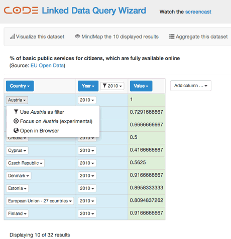 Figure 1: An RDF Data Cube provided by the European Open Data Portal is displayed and filtered in the CODE Query Wizard.
