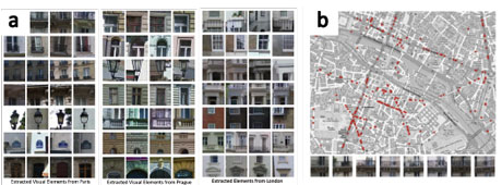 Figure 1: Quantitative visual analysis of urban environments from street view imagery [1].  1a: Examples of architectural visual elements characteristic of Paris, Prague and London, identified through the analysis of thousands of Street View images. 1b: An example of a geographic pattern (shown as red dots on the map of Paris) of one visual element,  balconies with cast-iron railings, showing their concentration along the main boulevards. This type of automatic quantitative visual analysis has a potentially significant role in urban planning applications.