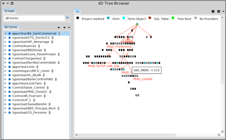 Figure 1: A dependency analyzer for legacy code.