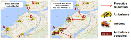 Figure 1: Illustration of proactive relocations of ambulance vehicles.
