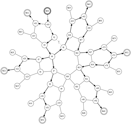 Figure 2: A 2-approximation calculation of the optimal Steiner tree for the multi-cast group of the topology.